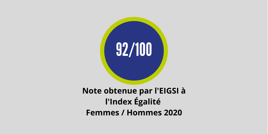index égalité femmes hommes