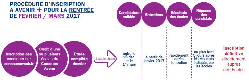 avenirplus-paces-fw