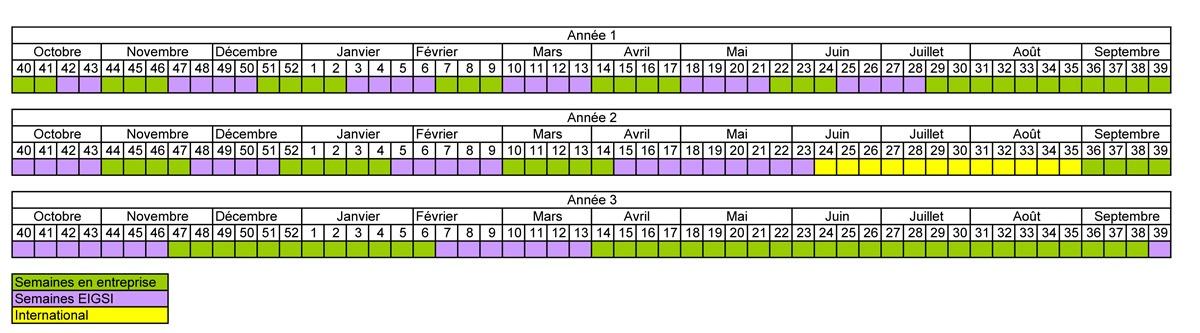 calendrierapprentissage20142019