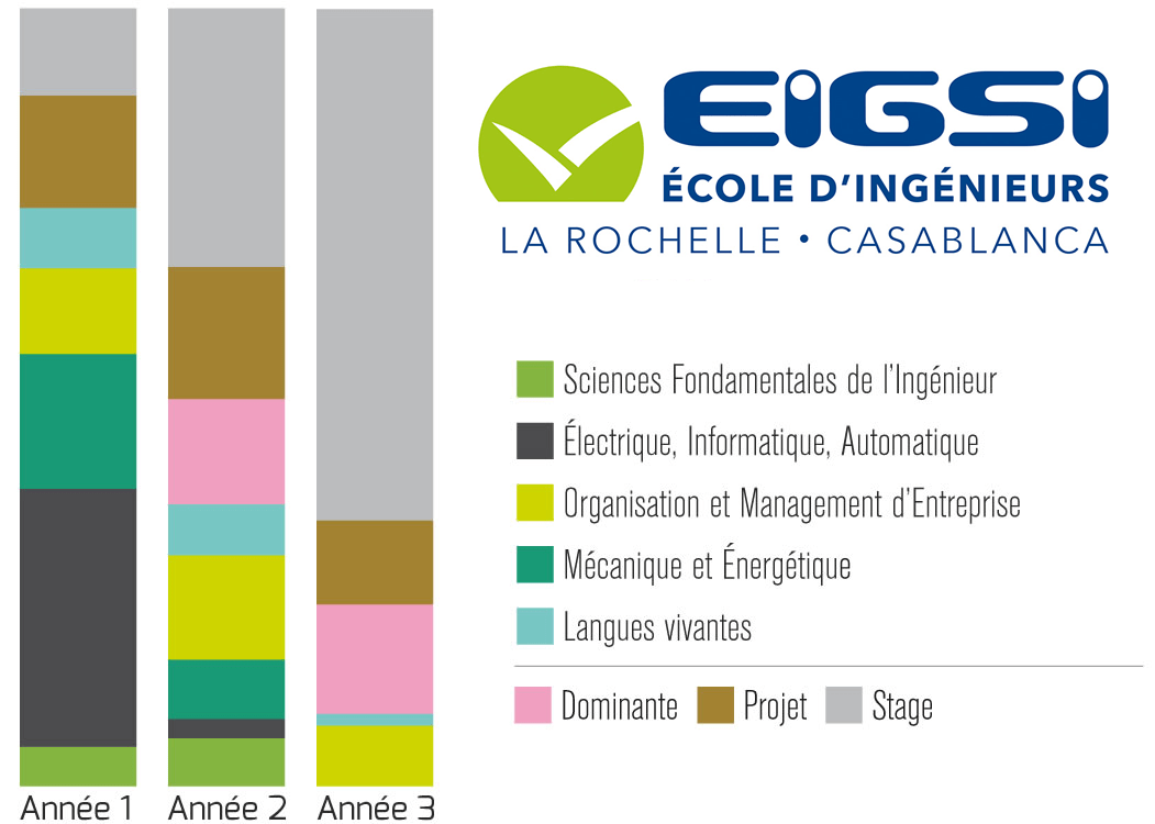 cycle-ingenieur-ecole-generaliste-fw