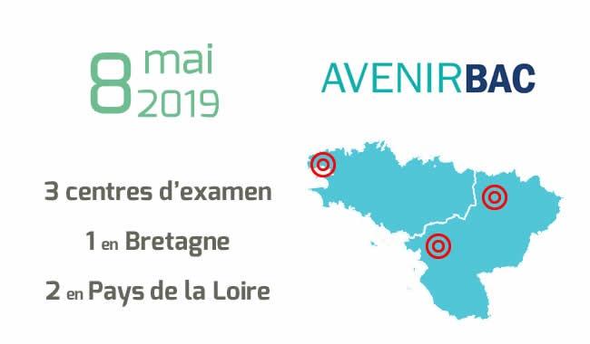 Concours Avenir Bretagne : Rennes, Brest