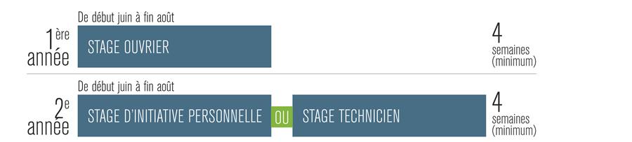 stage-ingenieur-prepa-fw