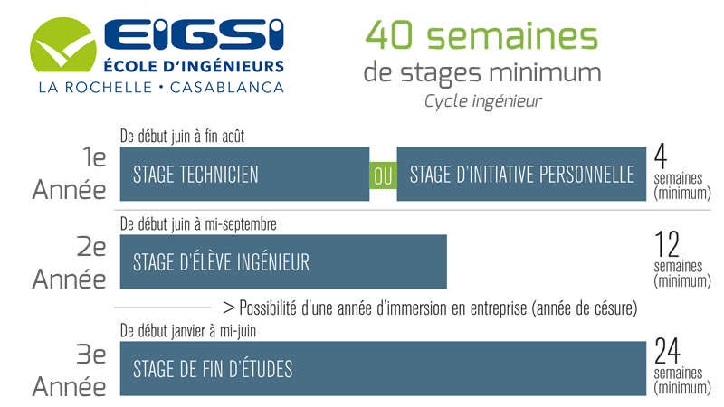 stages-cycle-ingenieur-fw